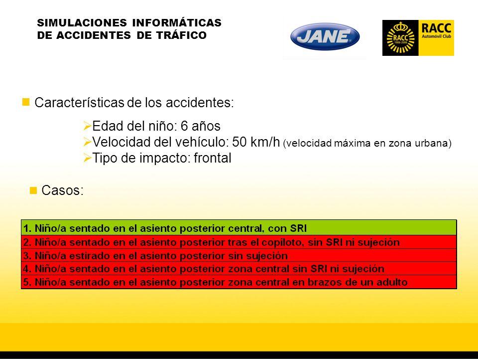 Características de los accidentes: SIMULACIONES INFORMÁTICAS DE ACCIDENTES DE TRÁFICO Edad del niño: 6 años Velocidad del vehículo: 50 km/h (velocidad máxima en zona urbana) Tipo de impacto: frontal Casos: