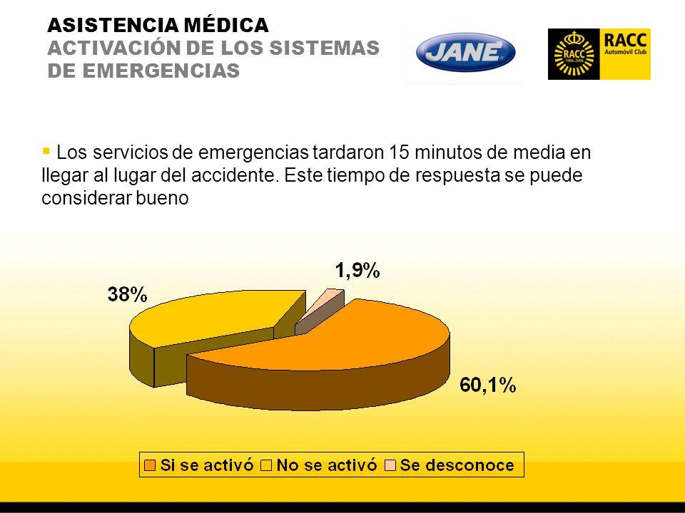 ASISTENCIA MÉDICA ACTIVACIÓN DE LOS SISTEMAS DE EMERGENCIAS Los servicios de emergencias tardaron 15 minutos de media en llegar al lugar del accidente.