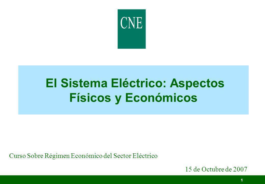 1 El Sistema Eléctrico: Aspectos Físicos y Económicos 15 de Octubre de 2007 Curso Sobre Régimen Económico del Sector Eléctrico