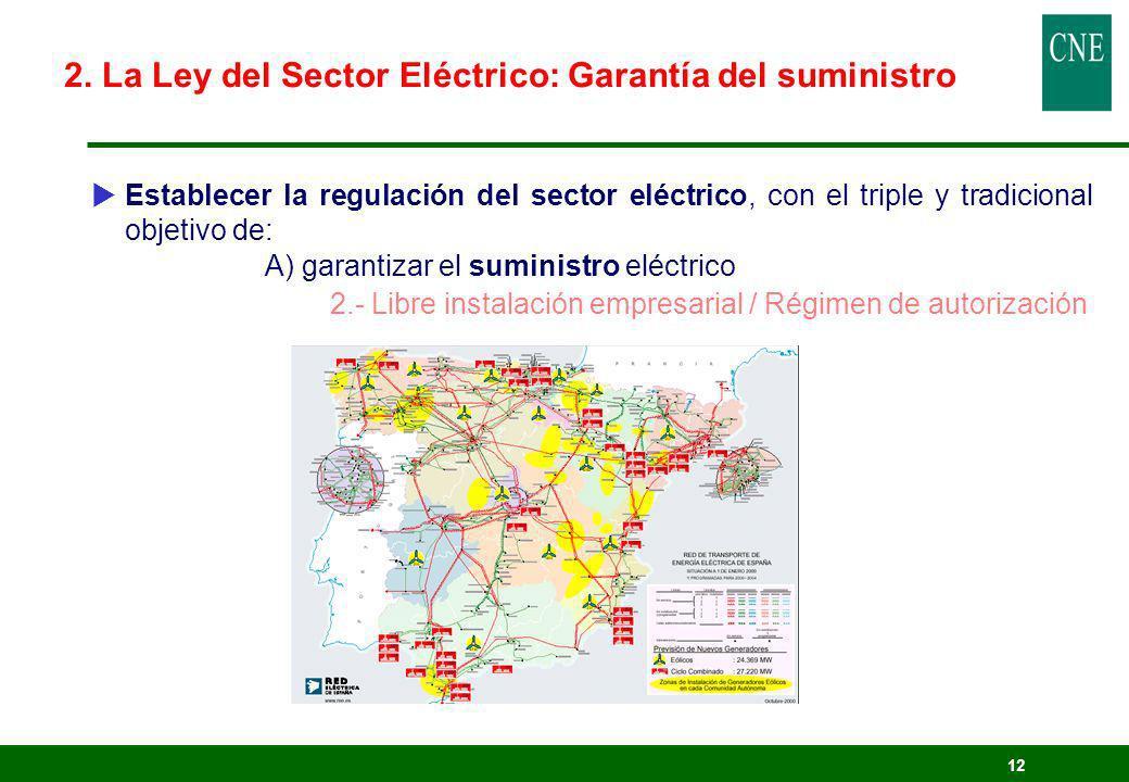 12 Establecer la regulación del sector eléctrico, con el triple y tradicional objetivo de: A) garantizar el suministro eléctrico 2.- Libre instalación