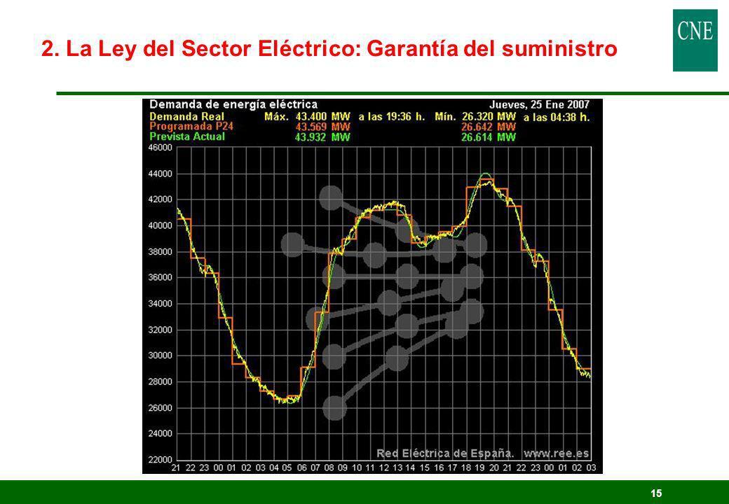 15 2. La Ley del Sector Eléctrico: Garantía del suministro