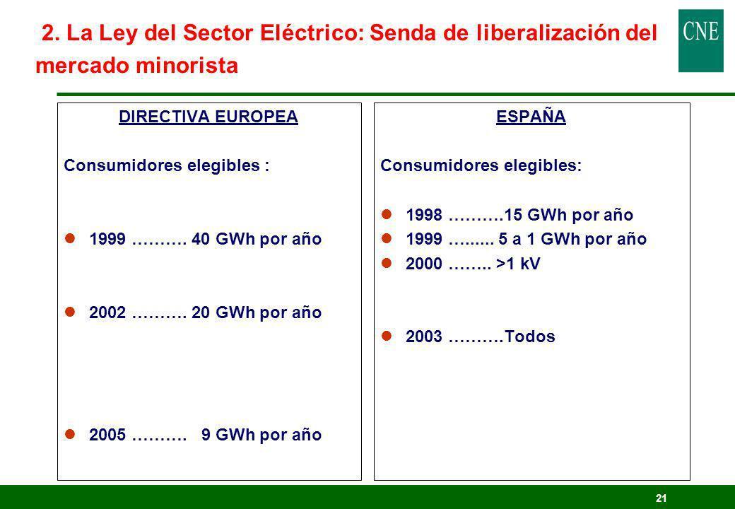 21 DIRECTIVA EUROPEA Consumidores elegibles : l1999 ………. 40 GWh por año l2002 ………. 20 GWh por año l2005 ………. 9 GWh por año ESPAÑA Consumidores elegibl