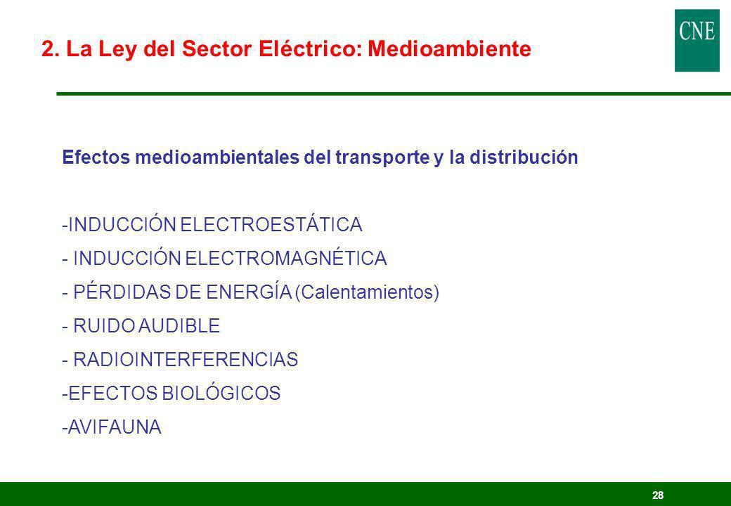 28 Efectos medioambientales del transporte y la distribución -INDUCCIÓN ELECTROESTÁTICA - INDUCCIÓN ELECTROMAGNÉTICA - PÉRDIDAS DE ENERGÍA (Calentamie