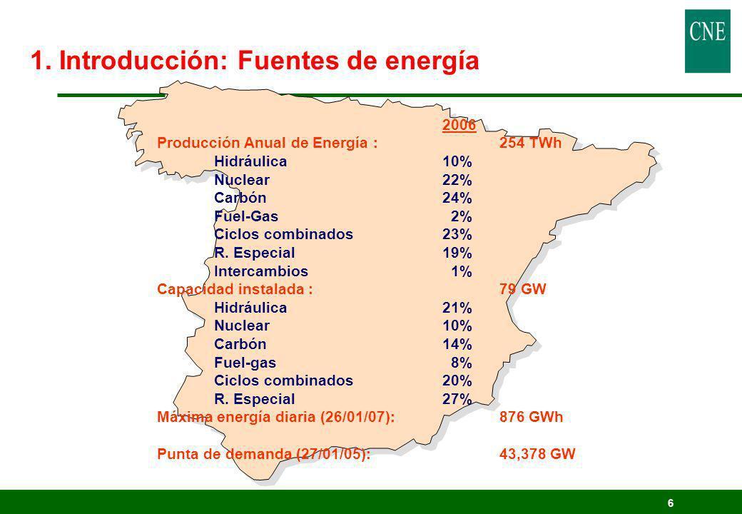 6 2006 Producción Anual de Energía :254 TWh Hidráulica10% Nuclear22% Carbón24% Fuel-Gas 2% Ciclos combinados23% R. Especial19% Intercambios 1% Capacid