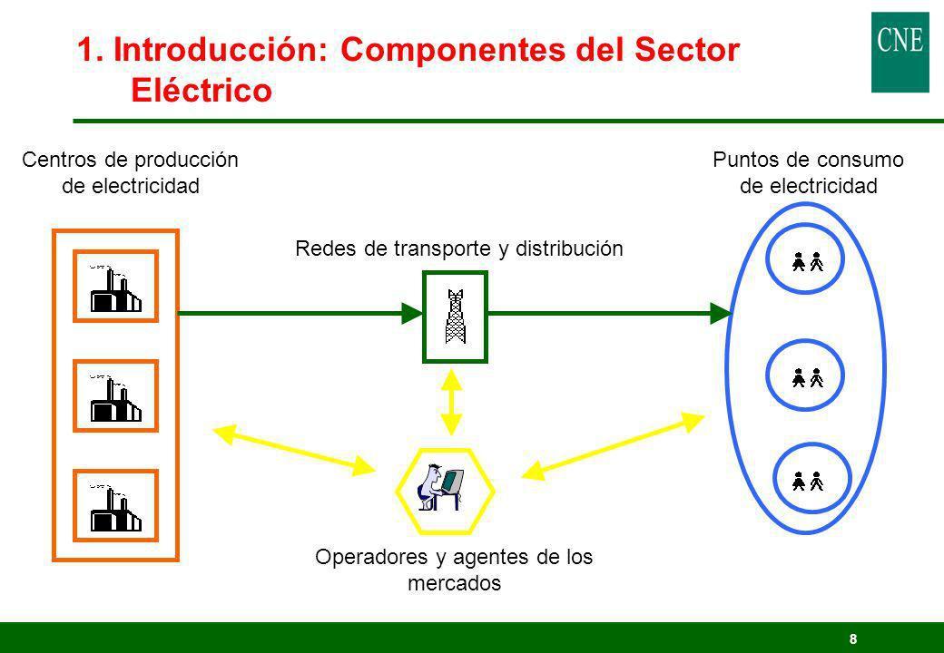 8 1. Introducción: Componentes del Sector Eléctrico Centros de producción de electricidad Puntos de consumo de electricidad Redes de transporte y dist