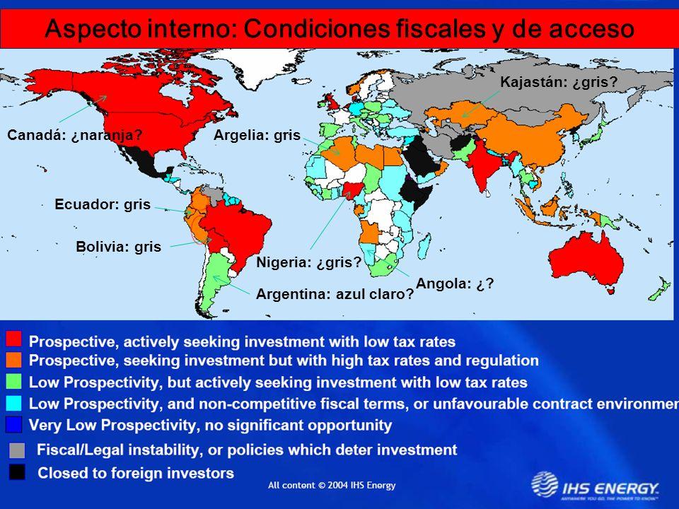 -14- Energy and Microeconomics Aspecto interno: Condiciones fiscales y de acceso Argentina: azul claro? Bolivia: gris Nigeria: ¿gris? Angola: ¿? Ecuad