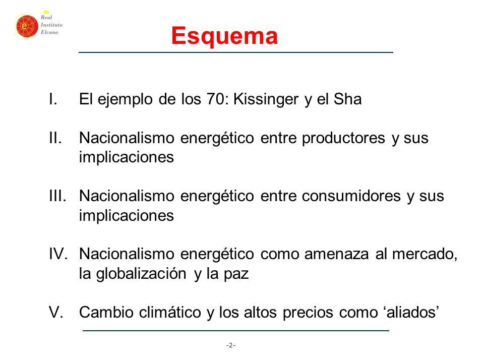 -2- Esquema I.El ejemplo de los 70: Kissinger y el Sha II.Nacionalismo energético entre productores y sus implicaciones III.Nacionalismo energético en