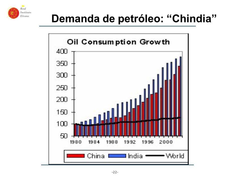-23- Asia: importaciones de petróleo 2025 Incremento neto previsto en importaciones AIE 2007: +10mbd 2005- 30