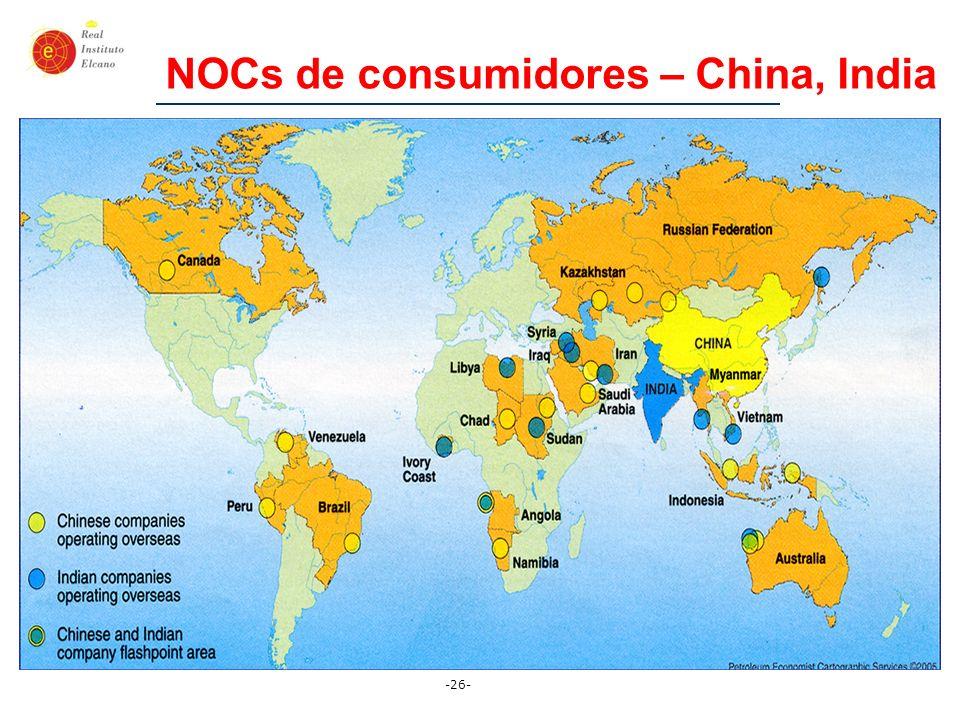 -26- NOCs de consumidores – China, India