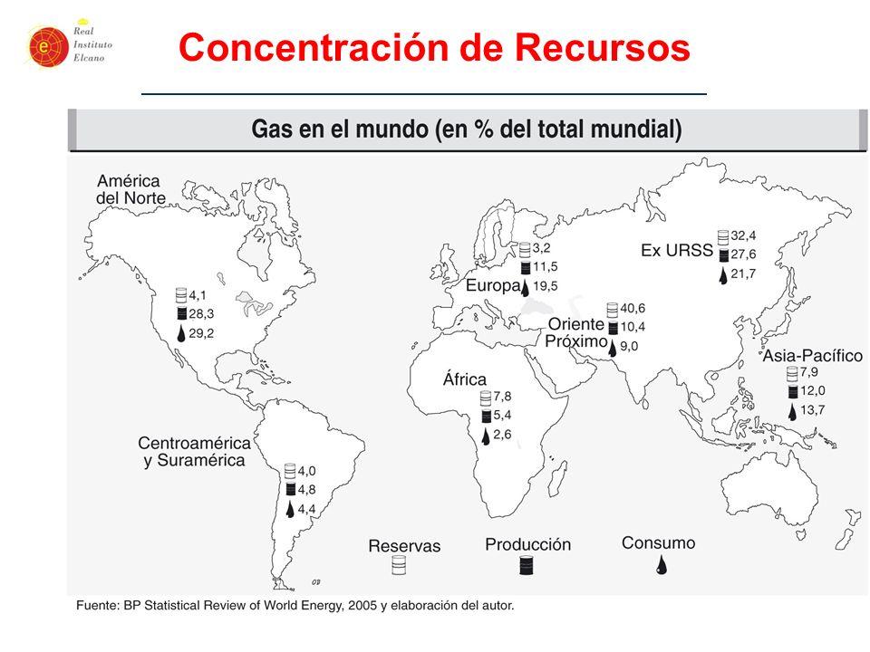 -29- Concentración de Recursos