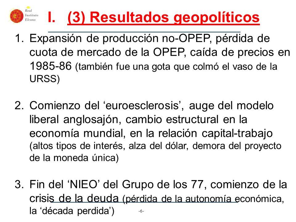 -6- I.(3) Resultados geopolíticos 1.Expansión de producción no-OPEP, pérdida de cuota de mercado de la OPEP, caída de precios en 1985-86 (también fue
