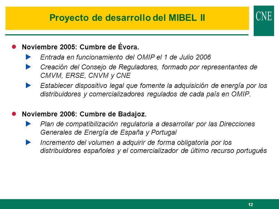 12 lNoviembre 2005: Cumbre de Évora. Entrada en funcionamiento del OMIP el 1 de Julio 2006 Creación del Consejo de Reguladores, formado por representa