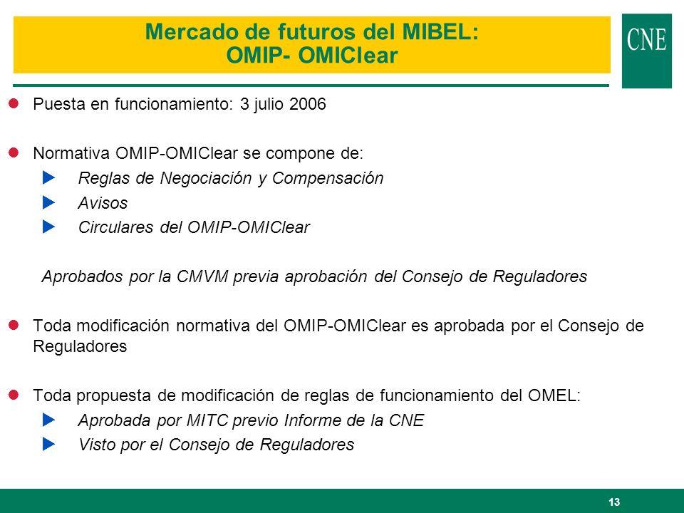 13 lPuesta en funcionamiento: 3 julio 2006 lNormativa OMIP-OMIClear se compone de: Reglas de Negociación y Compensación Avisos Circulares del OMIP-OMI