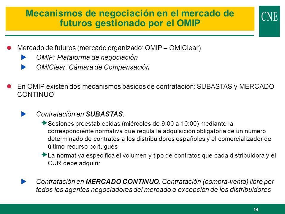 14 Mecanismos de negociación en el mercado de futuros gestionado por el OMIP lMercado de futuros (mercado organizado: OMIP – OMIClear) OMIP: Plataform