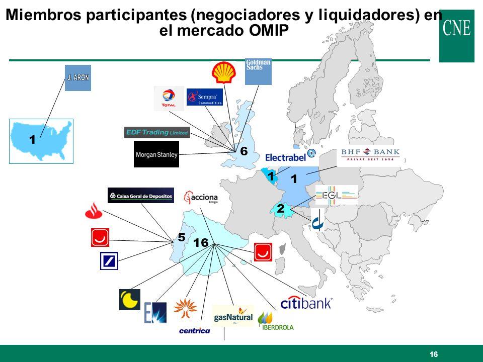 16 Miembros participantes (negociadores y liquidadores) en el mercado OMIP 5 2 6 16 1 1 1