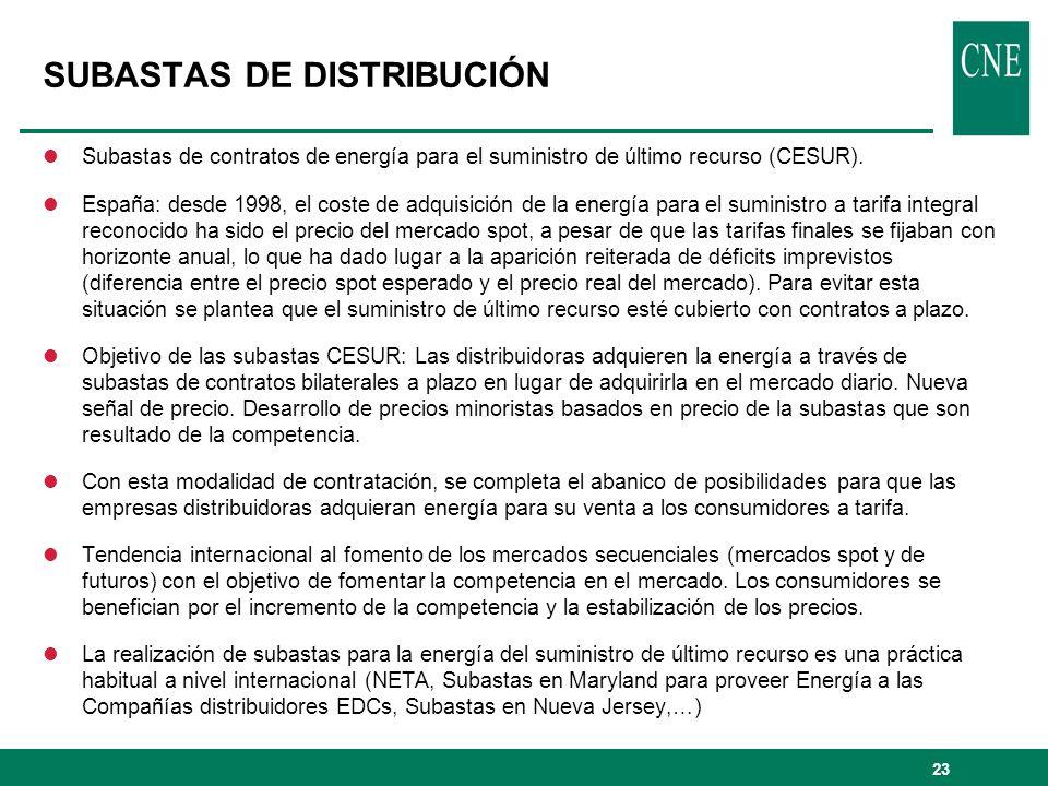 23 lSubastas de contratos de energía para el suministro de último recurso (CESUR). lEspaña: desde 1998, el coste de adquisición de la energía para el