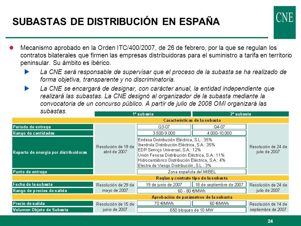 24 lMecanismo aprobado en la Orden ITC/400/2007, de 26 de febrero, por la que se regulan los contratos bilaterales que firmen las empresas distribuido