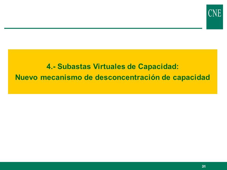 31 4.- Subastas Virtuales de Capacidad: Nuevo mecanismo de desconcentración de capacidad