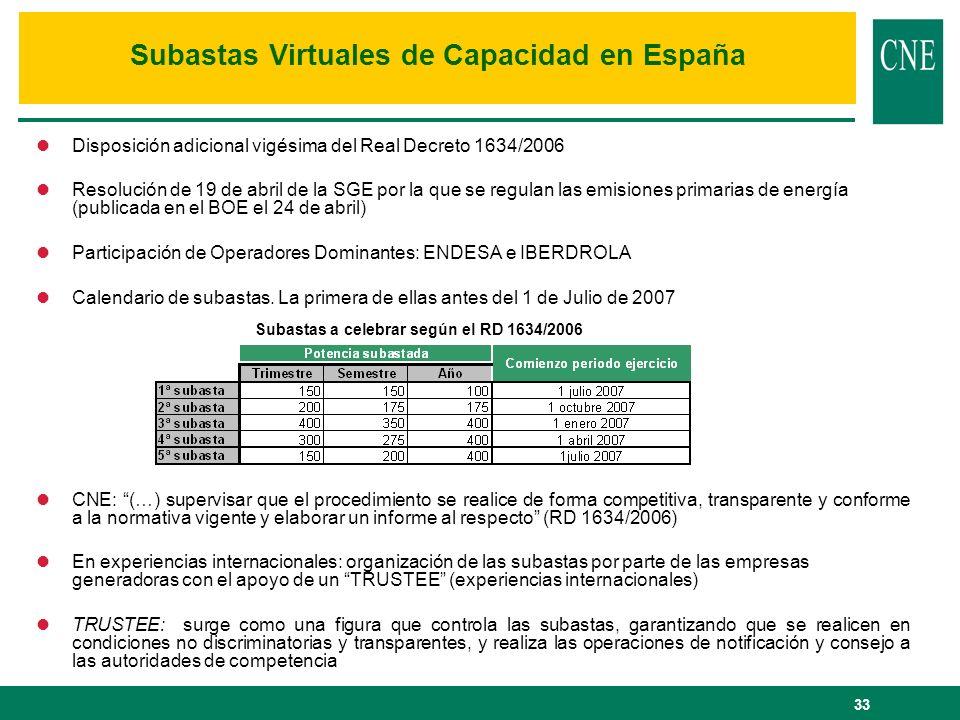 33 lDisposición adicional vigésima del Real Decreto 1634/2006 lResolución de 19 de abril de la SGE por la que se regulan las emisiones primarias de en