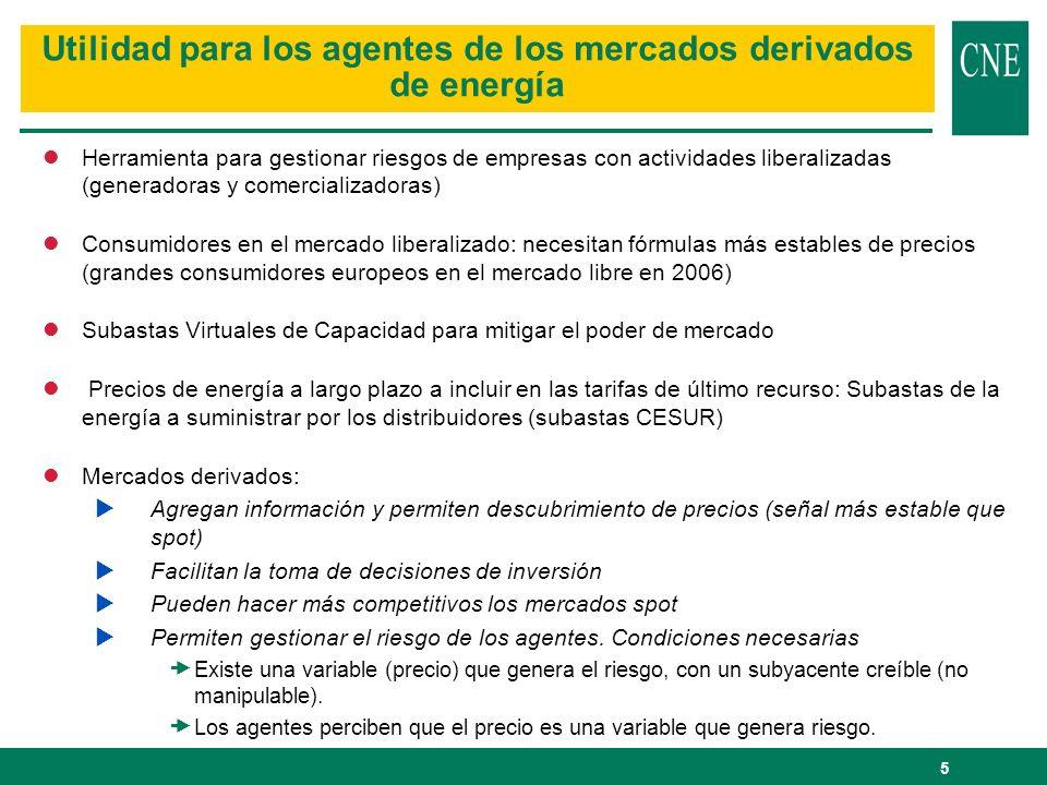 5 lHerramienta para gestionar riesgos de empresas con actividades liberalizadas (generadoras y comercializadoras) lConsumidores en el mercado liberali