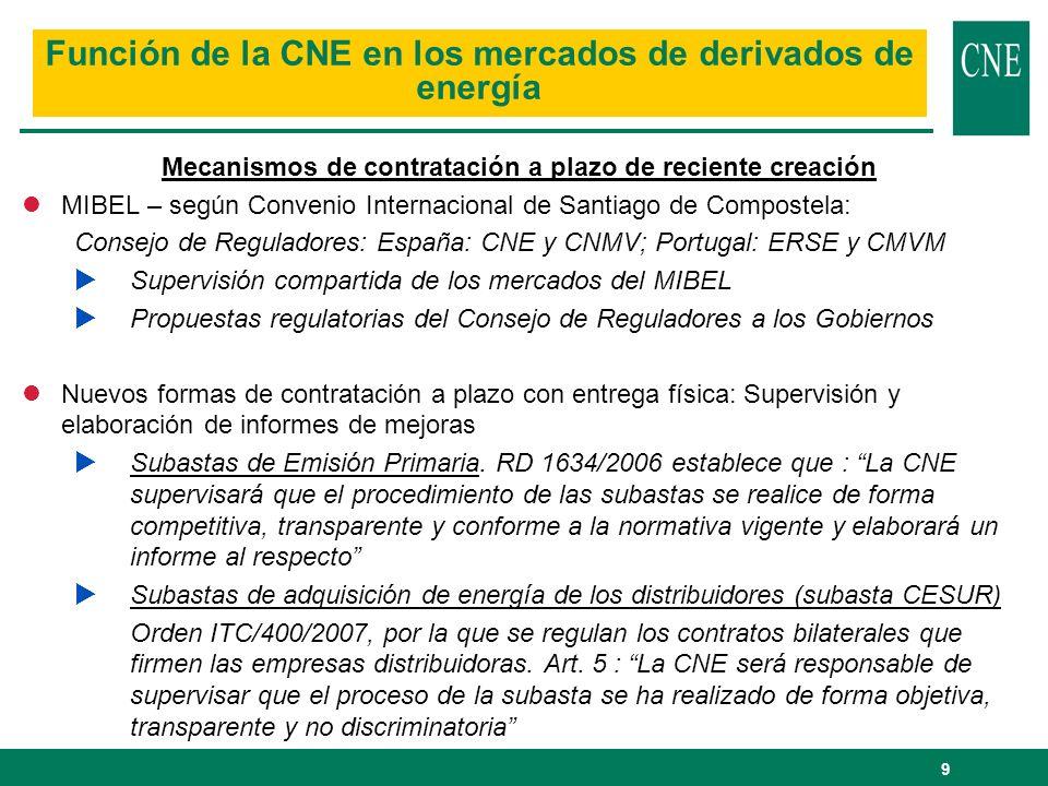 9 Mecanismos de contratación a plazo de reciente creación lMIBEL – según Convenio Internacional de Santiago de Compostela: Consejo de Reguladores: Esp