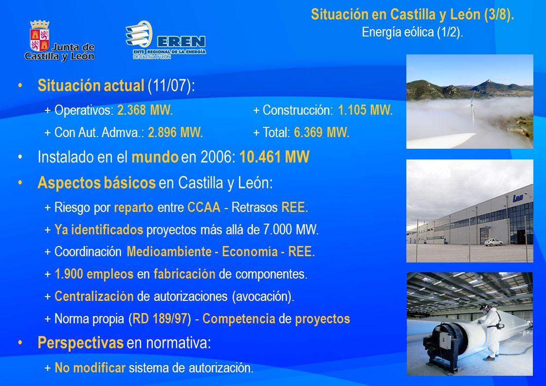 Situación en Castilla y León (3/8). Energía eólica (1/2).