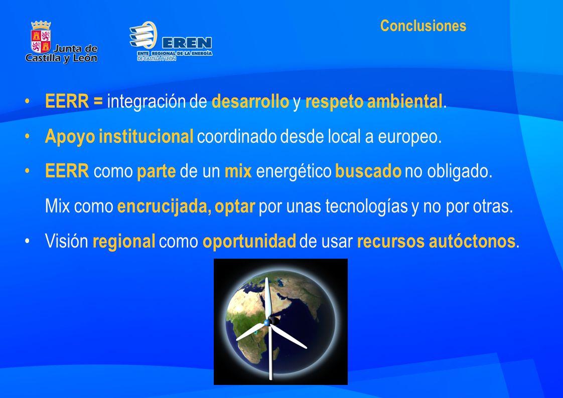 EERR = integración de desarrollo y respeto ambiental.