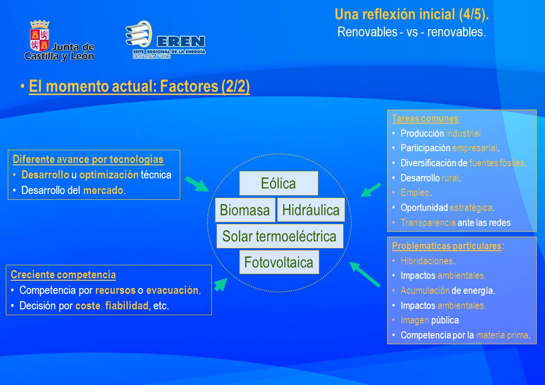 Una reflexión inicial (4/5). Renovables - vs - renovables.