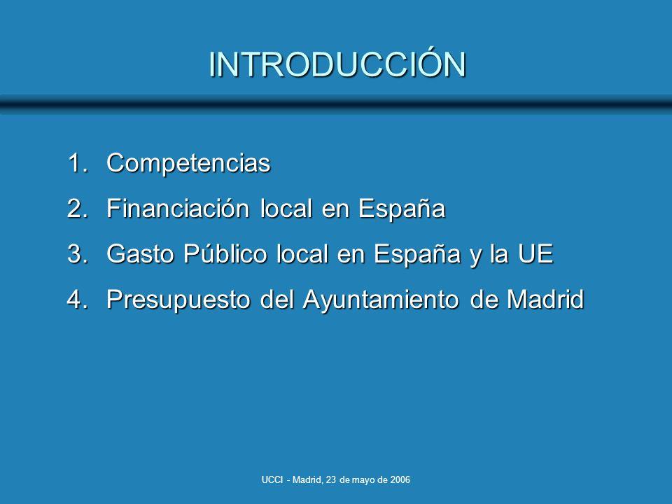 UCCI - Madrid, 23 de mayo de 2006 INTRODUCCIÓN 1.Competencias 2.Financiación 2.Financiación local en España 3.Gasto 3.Gasto Público local en España y la UE 4.Presupuesto 4.Presupuesto del Ayuntamiento de Madrid
