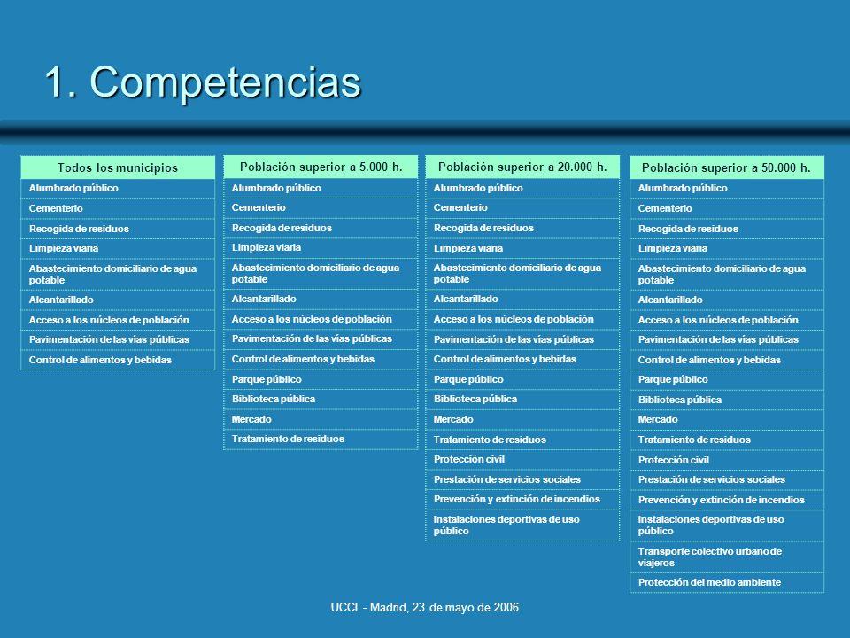 UCCI - Madrid, 23 de mayo de 2006 1. Competencias Población superior a 50.000 h.