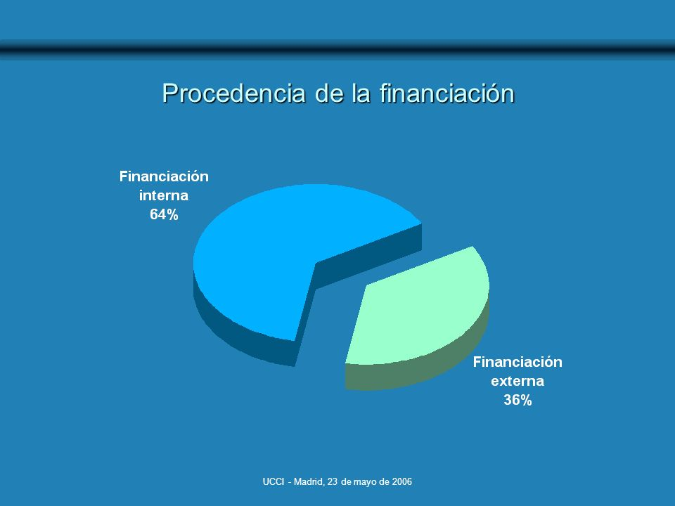 UCCI - Madrid, 23 de mayo de 2006 Procedencia de la financiación