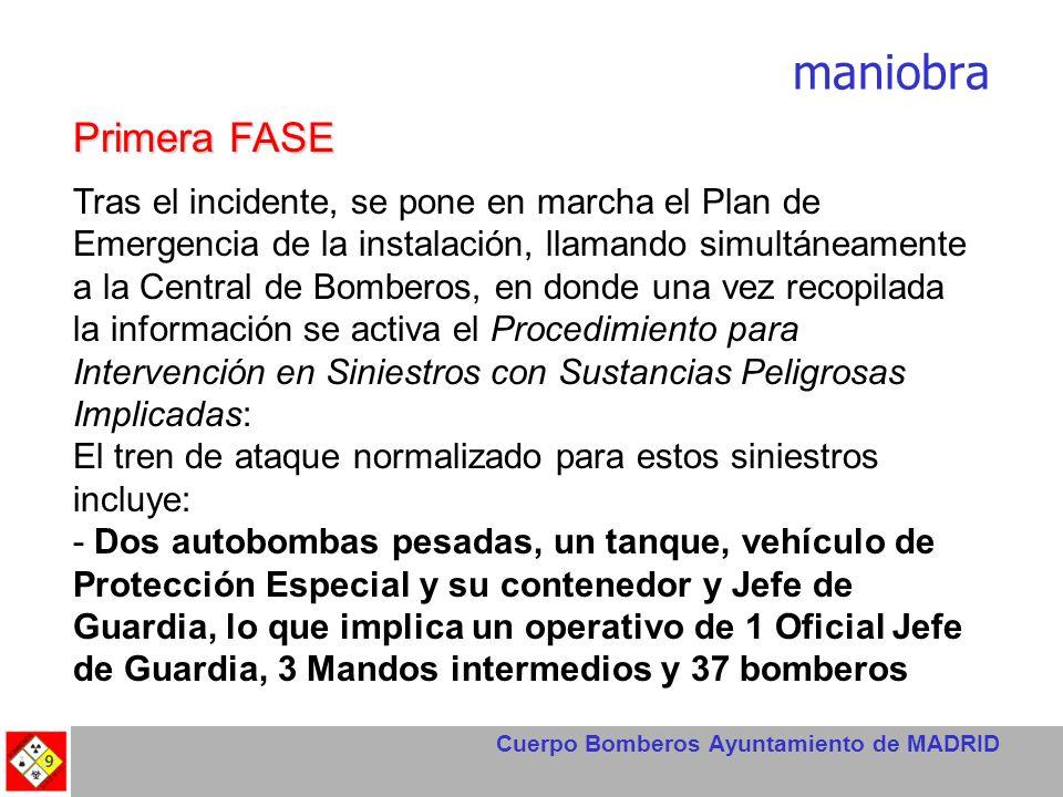 Cuerpo Bomberos Ayuntamiento de MADRID maniobra Primera FASE Igualmente, SAMUR activa sus medios para este tipo de incidentes: 1 Unidad Soporte Vital Básica, 1 Unidad Soporte Vital Avanzado,1 Vehículo de Apoyo a Intervención Sanitaria, Camión NBQ, y Jefe de Guardia, sumando un operativo 25 personas