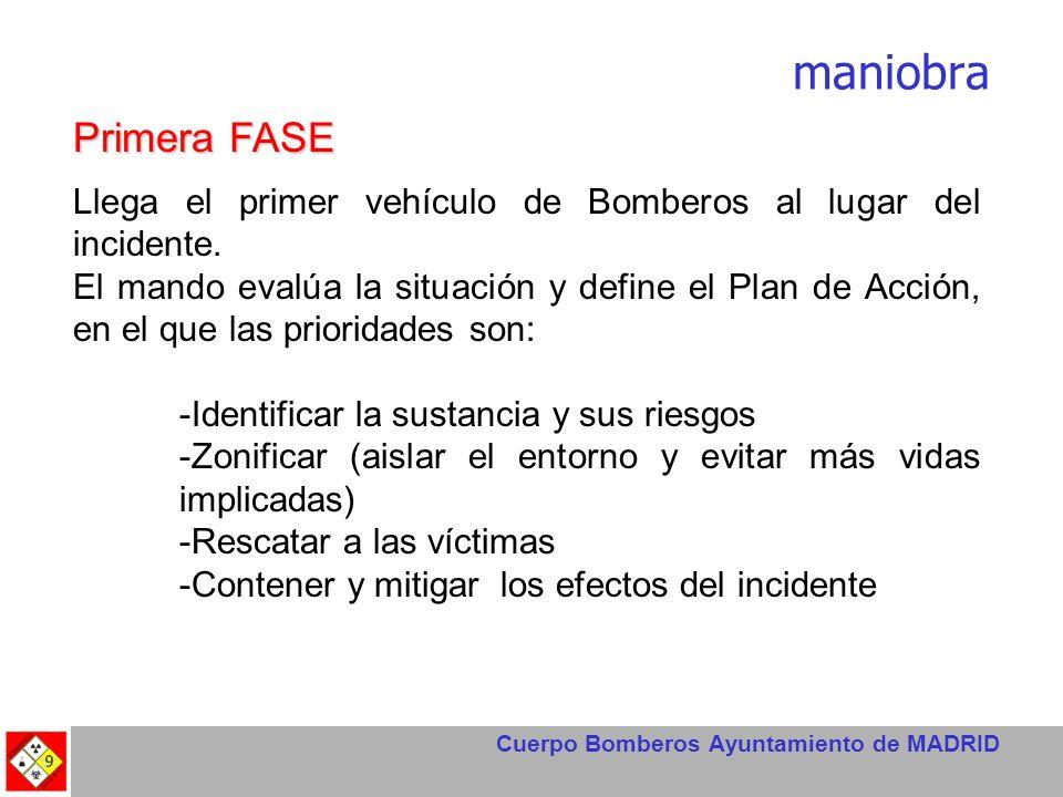 Cuerpo Bomberos Ayuntamiento de MADRID maniobra Primera FASE Bomberos -Balizamiento de la Zona Caliente -Rescate con traje semiestanco (nivel lI) -Dispersión de gases.