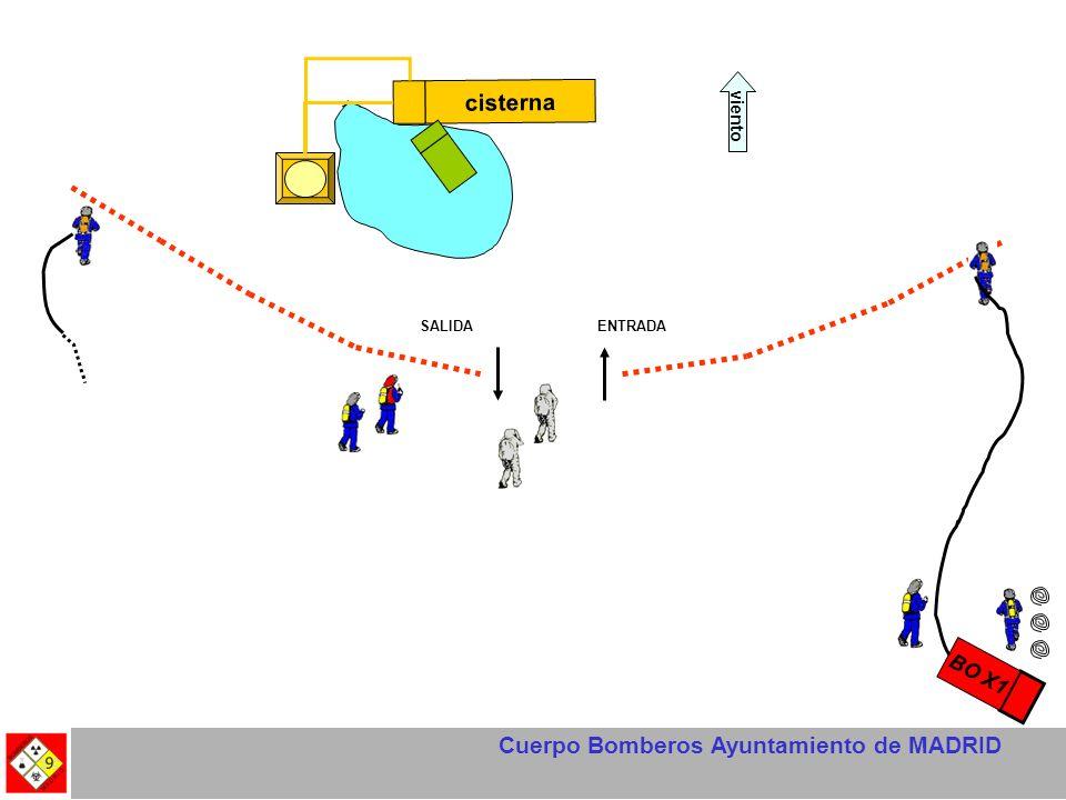 Cuerpo Bomberos Ayuntamiento de MADRID maniobra Segunda FASE.