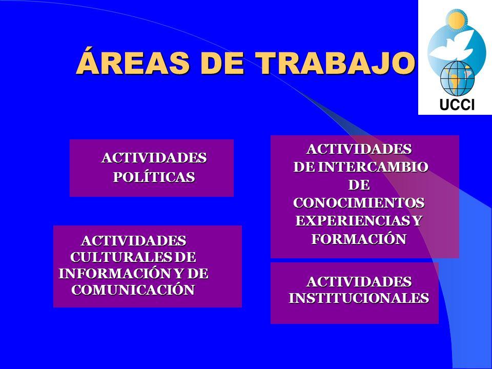 LÍNEAS DE ACTUACIÓN Se articulan en torno a la consecución de un objetivo fundamental: Buscar desde la unión de intereses, soluciones a problemas que son comunes a las ciudades.