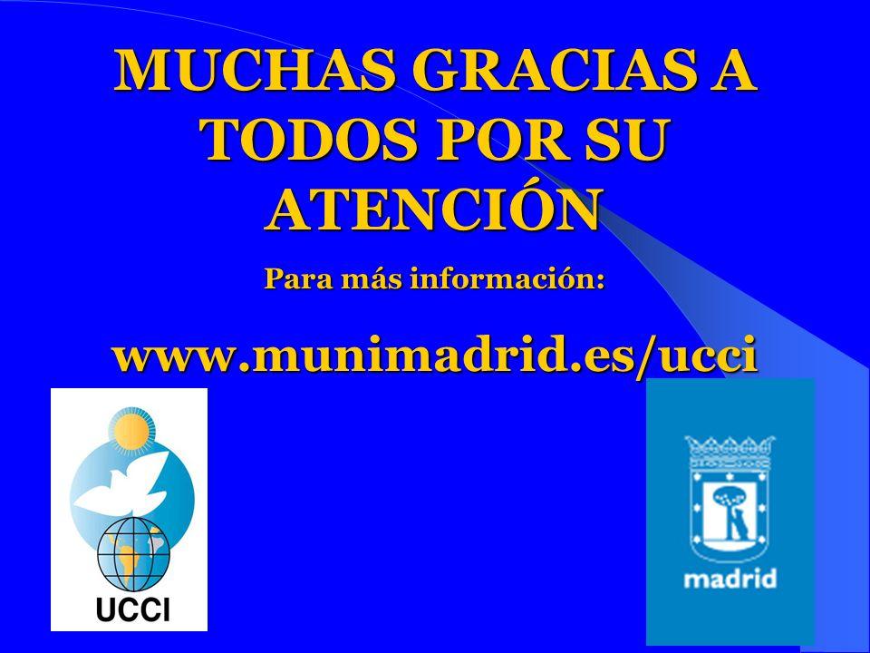 ACTIVIDADES INSTITUCIONALES Participación en programas de otras entidades: Redes URB-AL.