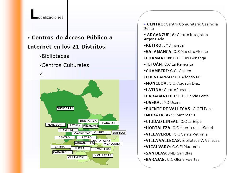 TETUÁN USERA C.LINEAL SAN BLAS HORTALEZA V.VALLECAS VICALCARO MORATALAZ BARAJAS MONCLOA VILLAVERDE LATINA CENTRO ARGANZUELA RETIRO PTE.VALLECAS CARABANCHEL CHAMBERÍ CHAMARTÍN FUENCARRAL SALAMANCA Centros de Acceso Público a Internet en los 21 Distritos Bibliotecas Centros Culturales … CENTRO: Centro Comunitario Casino la Reina ARGANZUELA: Centro Integrado Arganzuela RETIRO: JMD nueva SALAMANCA: C.S Maestro Alonso CHAMARTÍN: C.C.