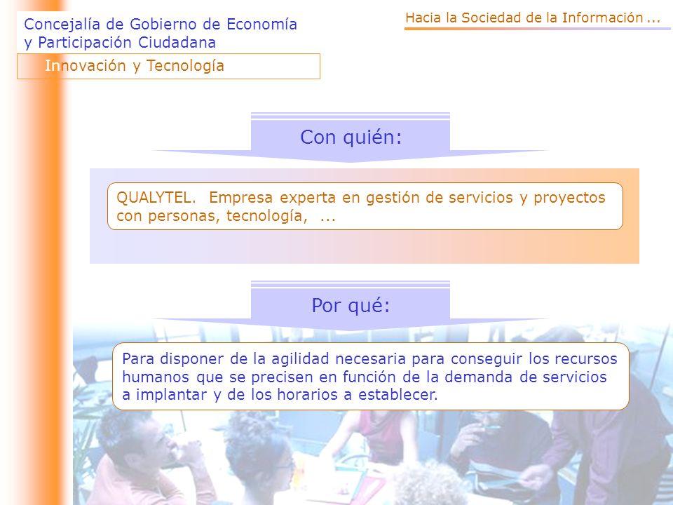 Concejalía de Gobierno de Economía y Participación Ciudadana Innovación y Tecnología QUALYTEL.
