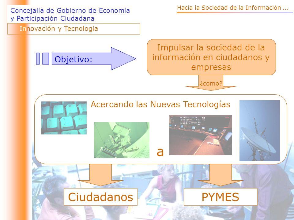 Concejalía de Gobierno de Economía y Participación Ciudadana Innovación y Tecnología Objetivo: .