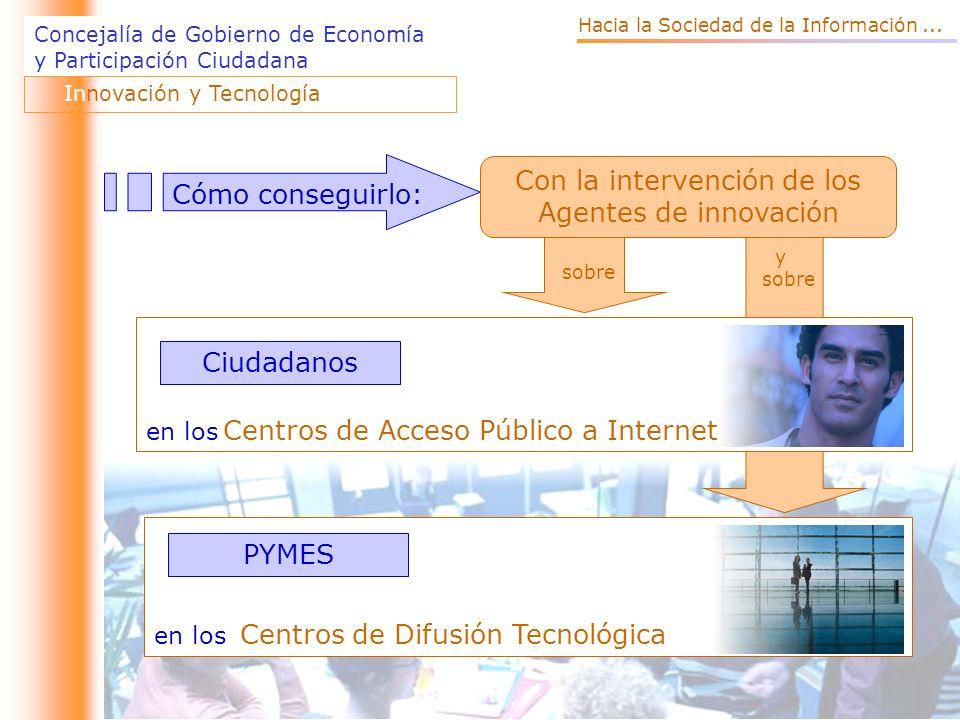 y sobre Concejalía de Gobierno de Economía y Participación Ciudadana Innovación y Tecnología Cómo conseguirlo: .