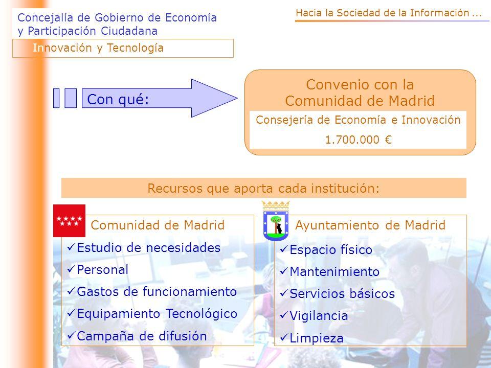 Concejalía de Gobierno de Economía y Participación Ciudadana Innovación y Tecnología Con qué: .