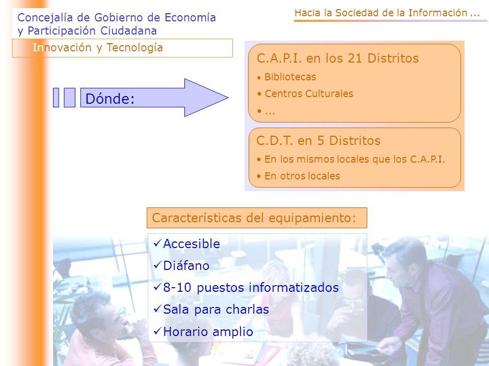 Concejalía de Gobierno de Economía y Participación Ciudadana Innovación y Tecnología Dónde: C.A.P.I.