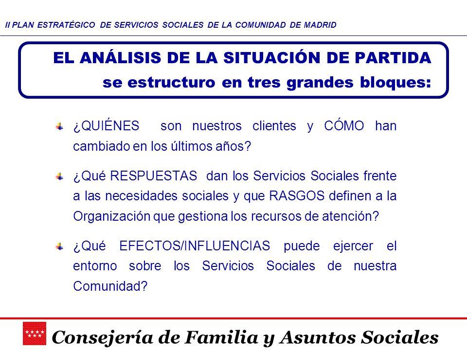 Consejería de Familia y Asuntos Sociales II PLAN ESTRATÉGICO DE SERVICIOS SOCIALES DE LA COMUNIDAD DE MADRID ¿QUIÉNES son nuestros clientes y CÓMO han