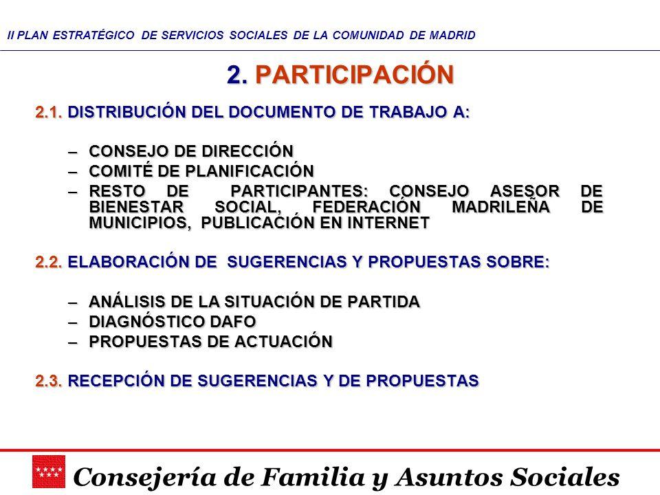 Consejería de Familia y Asuntos Sociales II PLAN ESTRATÉGICO DE SERVICIOS SOCIALES DE LA COMUNIDAD DE MADRID 2. PARTICIPACIÓN 2.1. DISTRIBUCIÓN DEL DO