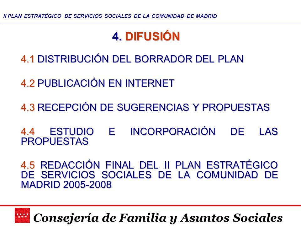 Consejería de Familia y Asuntos Sociales II PLAN ESTRATÉGICO DE SERVICIOS SOCIALES DE LA COMUNIDAD DE MADRID 4. DIFUSIÓN 4.1 DISTRIBUCIÓN DEL BORRADOR