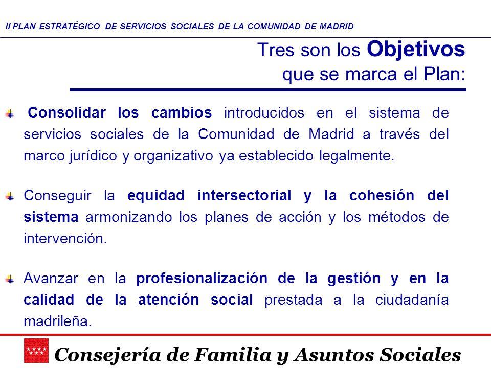 Consejería de Familia y Asuntos Sociales II PLAN ESTRATÉGICO DE SERVICIOS SOCIALES DE LA COMUNIDAD DE MADRID Tres son los Objetivos que se marca el Pl