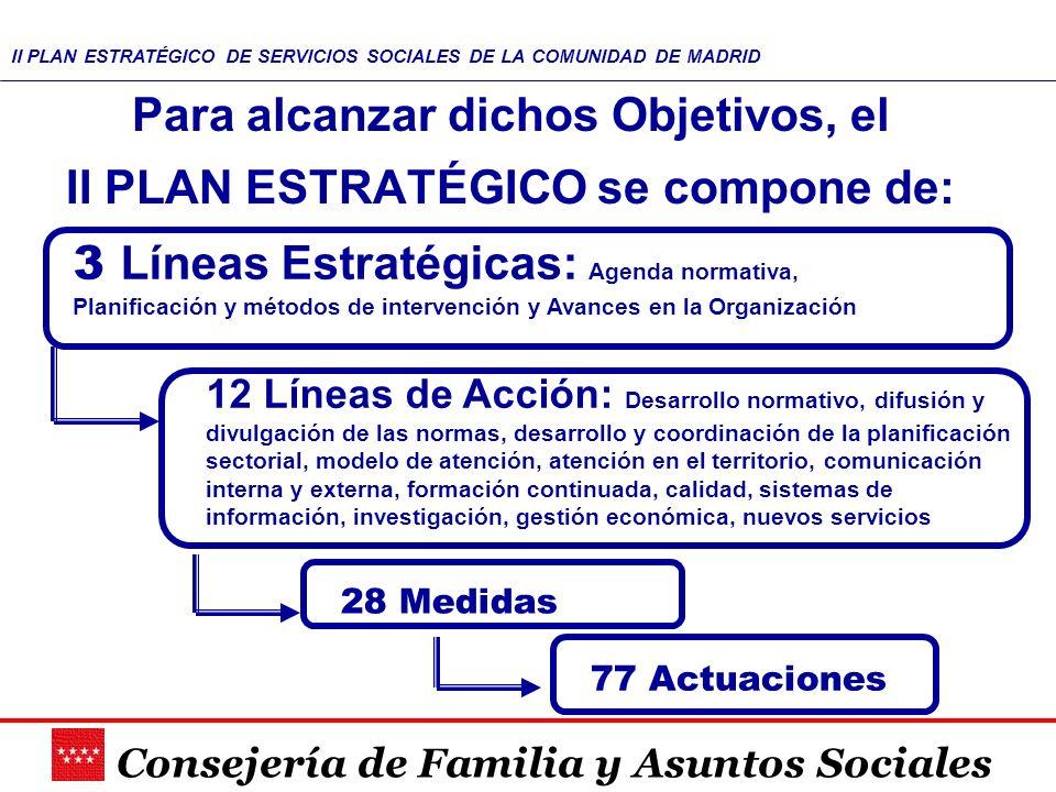 Consejería de Familia y Asuntos Sociales II PLAN ESTRATÉGICO DE SERVICIOS SOCIALES DE LA COMUNIDAD DE MADRID Para alcanzar dichos Objetivos, el II PLA