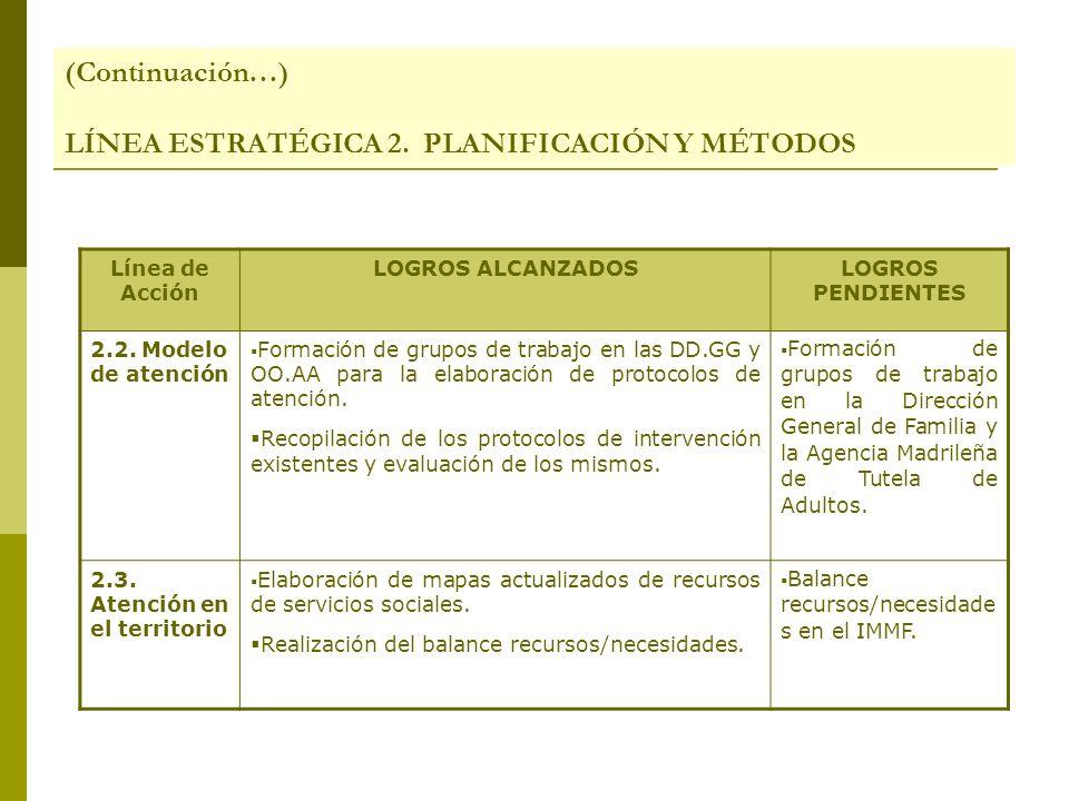 Línea de Acción LOGROS ALCANZADOSLOGROS PENDIENTES 2.2. Modelo de atención Formación de grupos de trabajo en las DD.GG y OO.AA para la elaboración de