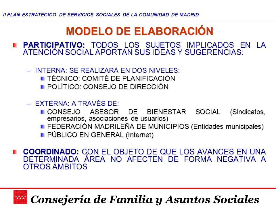 Consejería de Familia y Asuntos Sociales II PLAN ESTRATÉGICO DE SERVICIOS SOCIALES DE LA COMUNIDAD DE MADRID FASES DEL PROYECTO DE ELABORACIÓN DEL II PLAN FASES DEL PROYECTO DE ELABORACIÓN DEL II PLAN 1.PREPARACIÓN 2.PARTICIPACIÓN 3.ELABORACIÓN 4.DIFUSIÓN 5.APROBACIÓN