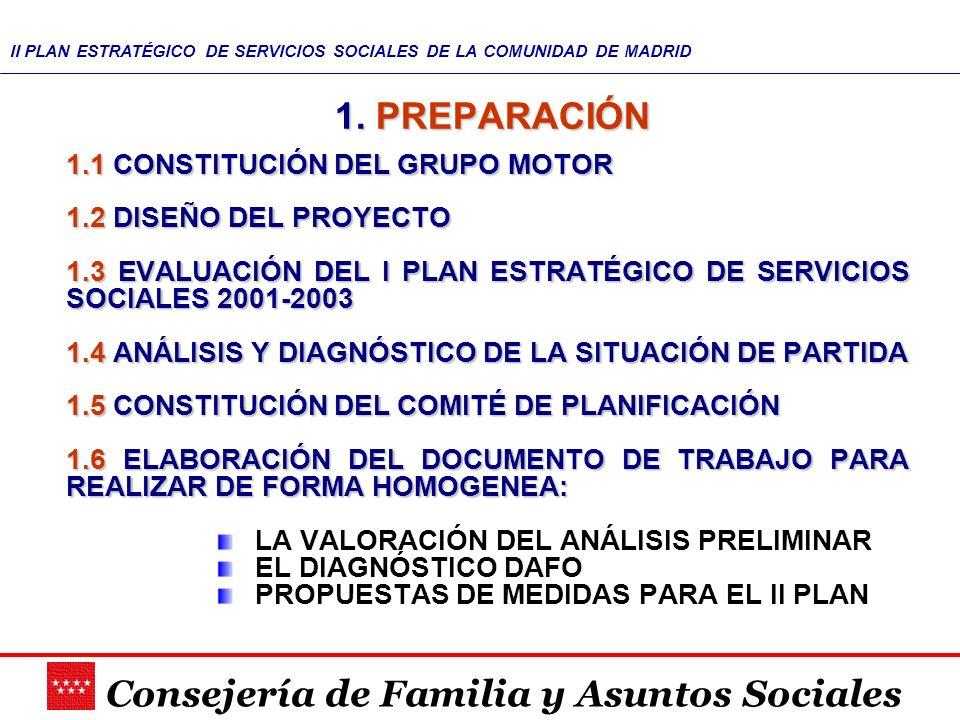 Consejería de Familia y Asuntos Sociales II PLAN ESTRATÉGICO DE SERVICIOS SOCIALES DE LA COMUNIDAD DE MADRID 1. PREPARACIÓN 1.1 CONSTITUCIÓN DEL GRUPO